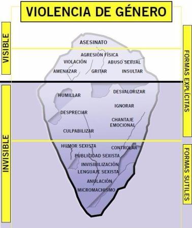 icebergviolencia