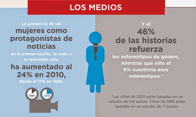 medios y mujeres